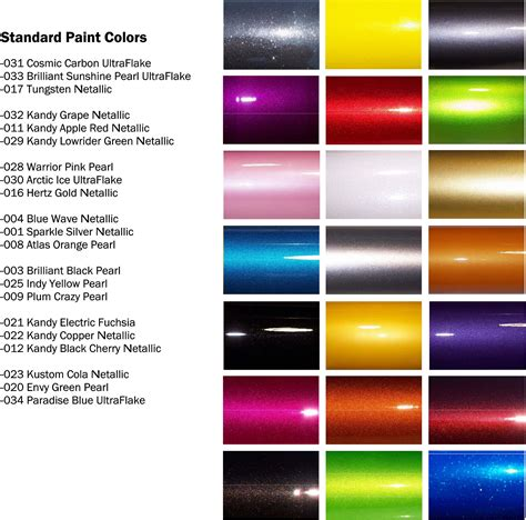 automotive paint colors kustom