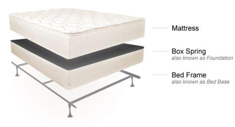 Futon Vs Matratze by Springboxbett Die Vorteile Der Amerikanischen Betten