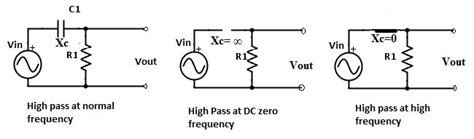capacitor as high pass filter introduction to filters and capacitive reactance electronic pull