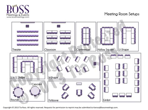 meeting room layout descriptions party on pinterest football party foods banquet tables