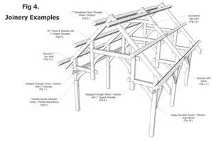 Pole Barn With Loft Plans island school of building arts gt courses gt timber frame