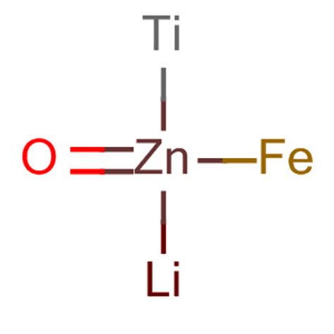 cas   iron lithium titanium zinc oxide suppliers
