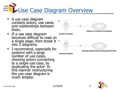 activity diagram means use and activity diagrams modeling notation