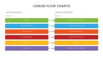 linear flow chart template linear flow chart powerslides