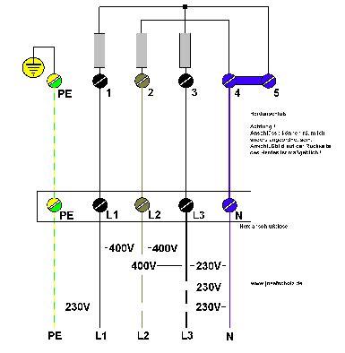backofen und autarkes kochfeld an einen herdanschluss infos zum elektro herd elektroforum