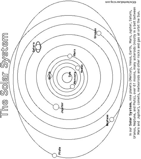 Solar System Printable Worksheets Pics About Space Coloring Pages Of Solar System