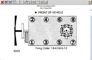 1987 chevy suburban firing order engine mechanical