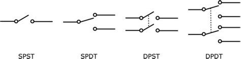 knife switch symbol wiring diagram single pole throw symbol fan light