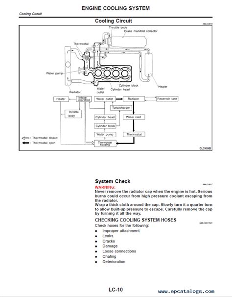 free download parts manuals 1994 nissan 240sx transmission control nissan 240sx model s15 service manual pdf download