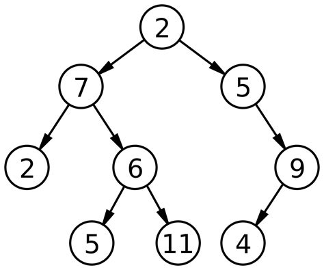 binary tree wikipedia