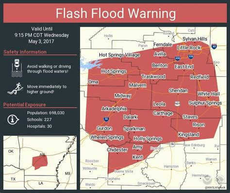 flash flood warning issued for parts of central arkansas