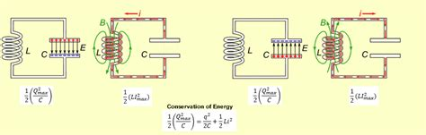 of inductor in lc tank circuit calculate inductor capacitor tank circuit 28 images series resonance in a series rlc