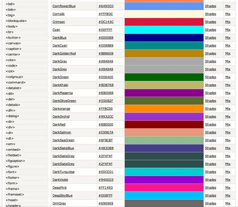 themes color in twitter sew many ways blogging tip easy color codes for your