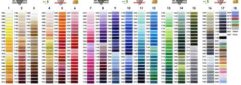 machine embroidery thread conversion chart 2017 2018