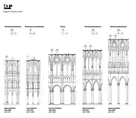 Trump Taj Mahal Floor Plan Gothic Architecture Diagram Floor Plan Of Trump Taj Mahal