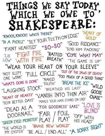 common themes in hamlet and 1984 research shakespeare s the thing fiu libraries