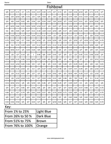 math coloring pages decimals aleph bet worksheets abitlikethis