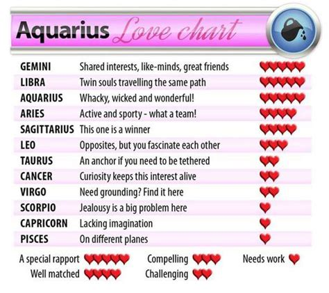 aquarius what does love have in store this year