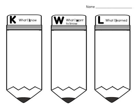 template for 5 1 8 x 3 3 4 card printable kwl chart