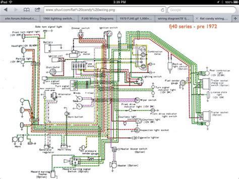 fj40 wiring diagram 19 wiring diagram images wiring