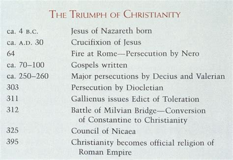 Early Christianity A Brief History crusades history timeline