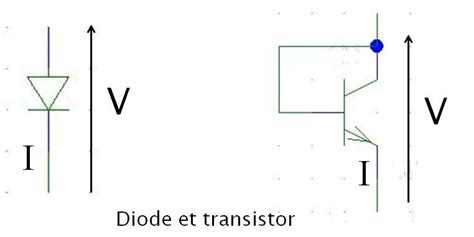 difference between transistor and diode diodes and transistors 28 images scavenger s zener diode and linear voltage regulation what