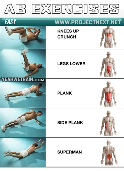 sixpack workout easy part 2 abs abdominal crunch exercise health ab workout easy