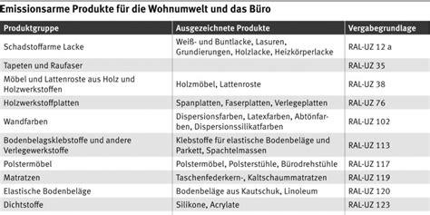 Was Ist Töff by Blauer Engel F 252 R Bauprodukte Und Einrichtungsgegenst 228 Nde