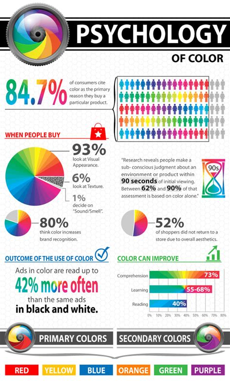 marketing colors what your logo s color says about your company