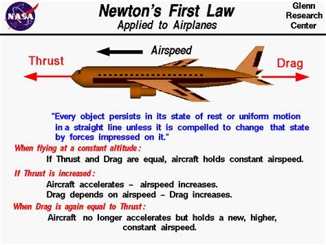 newton s first law lwa of inertia states tha an object