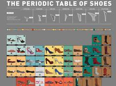 printable periodic table of sewing elements 1000 images about periodic table for fabric on pinterest