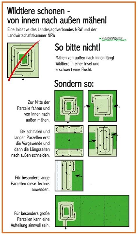 Aufkleber Maschinenring by Tierschutz Rwj