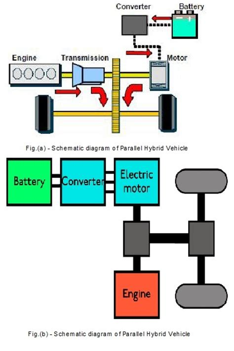 Simple Electric Generator Diagram 24h Schemes