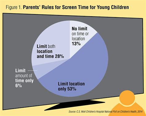 the of screen time how your family can balance digital media and real books screening out screen time parents limit media use for