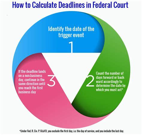 Court Calendar Calculator Federal Free Deadline Calculator Court Deadlines Court