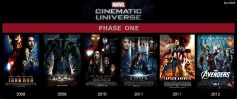 film marvel fase 1 el universo cinematogr 225 fico de marvel enlace de la fase uno