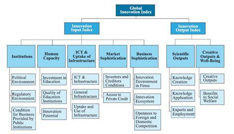procter and gamble organizational chart procter and gamble organizational chart car interior design