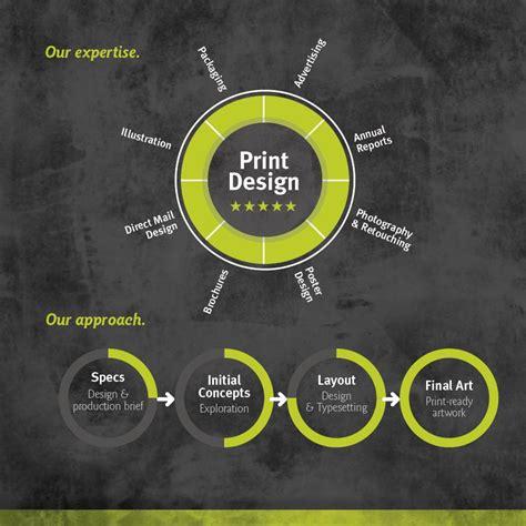 design graphics company graphic design company brochure www imgkid com the