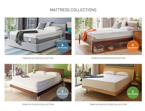 How To Store A Tempurpedic Mattress by Top 463 Reviews And Complaints About Tempur Pedic
