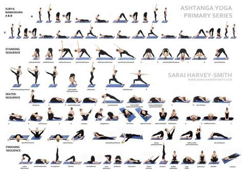 printable beginner yoga poses chart bikram yoga poses for beginners printable siudy net
