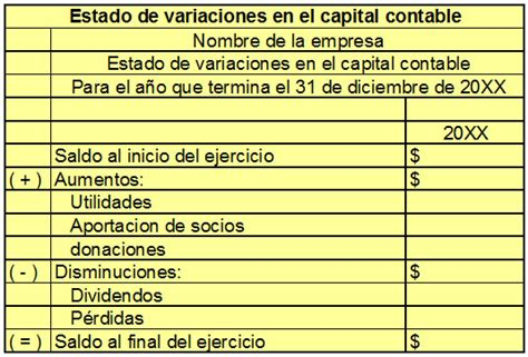 cambio de propietario de automovil en edo de mexico celeste zarma principales estados financieros