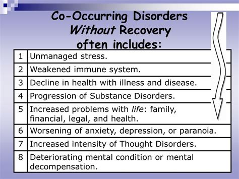 Co Occurring Disorders Worksheets by Co Occurring Disorders Worksheets Wiildcreative