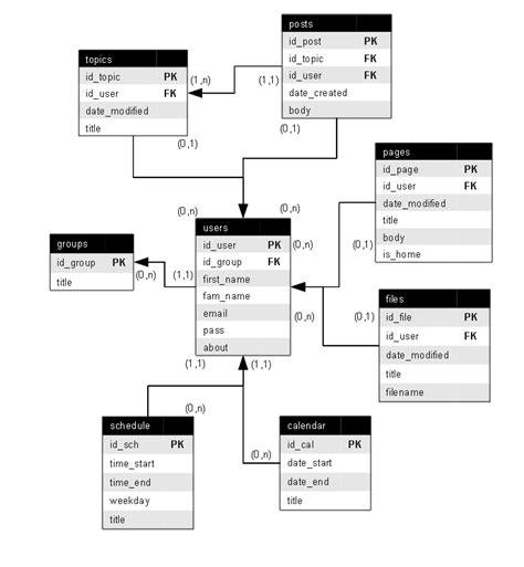 entity relationship diagram erd dunia akuntansi contoh diagam entity relationship erd duniailkom