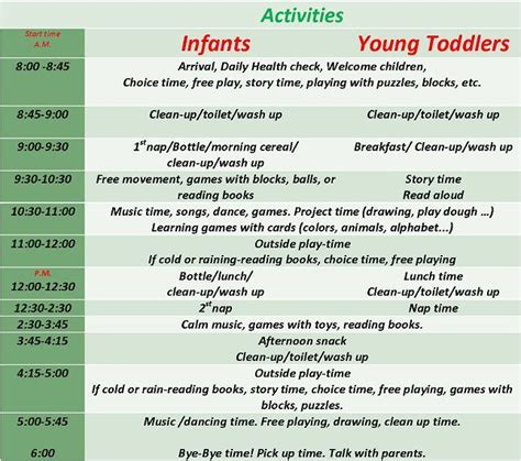 Child Care Daily Routine Template by Sle Infant Daily Schedule Search Childcare