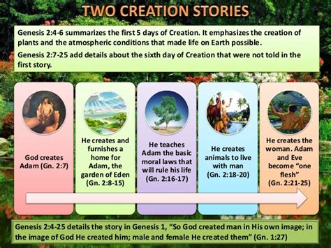 themes in the creation story sabbath school lesson 4 creation a biblical theme