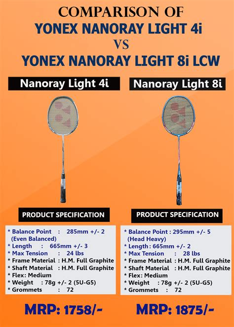 Raket Yonex Nanoray Light 4i badminton khelmart org it s all about sports