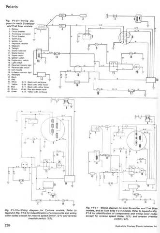 2001 polaris sportsman 90 wiring diagram 2001 wiring diagram free