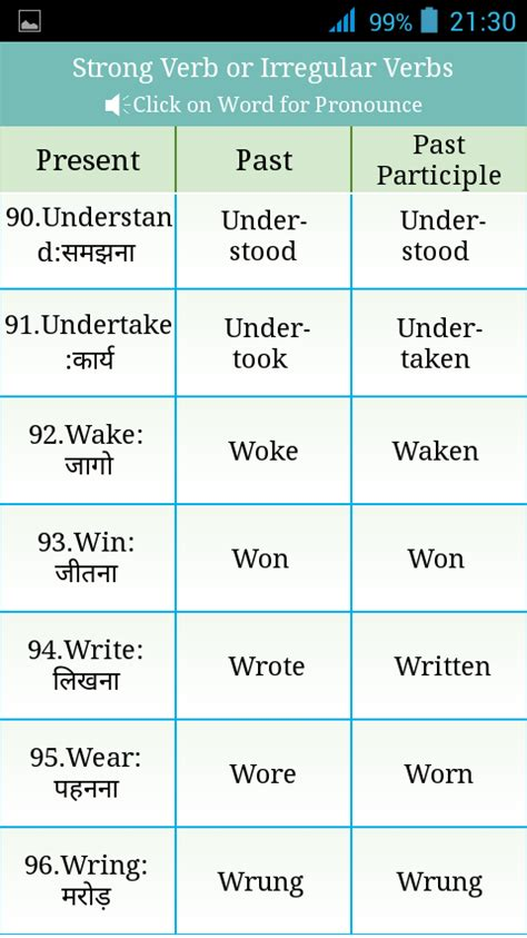 pattern making meaning in hindi tense chart in hindi pdf choice image how to guide and
