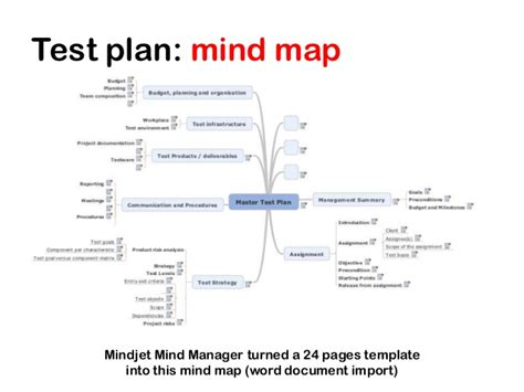 mind maps tutorial agile testing days