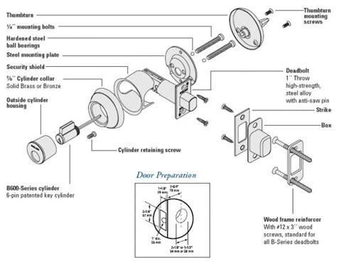 Door Knob Terminology by Terminology Door Parts Patents Patent Door Latch